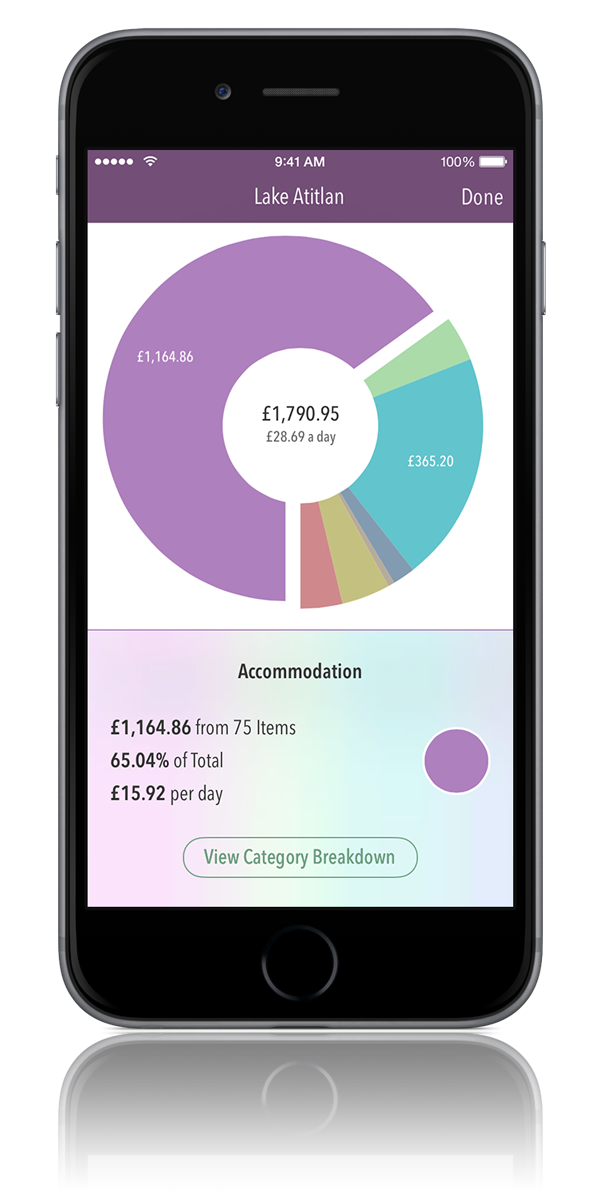 trail wallet travel budget app and expense tracker